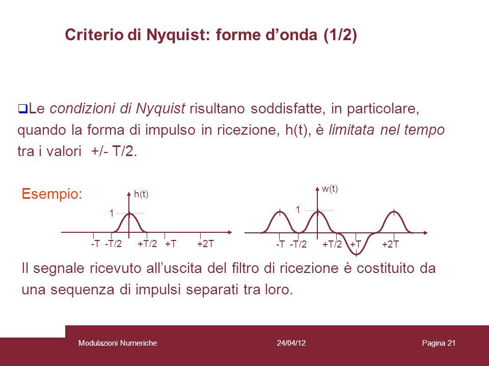 Criterio di Nyquist: forme d'onda (1/2)