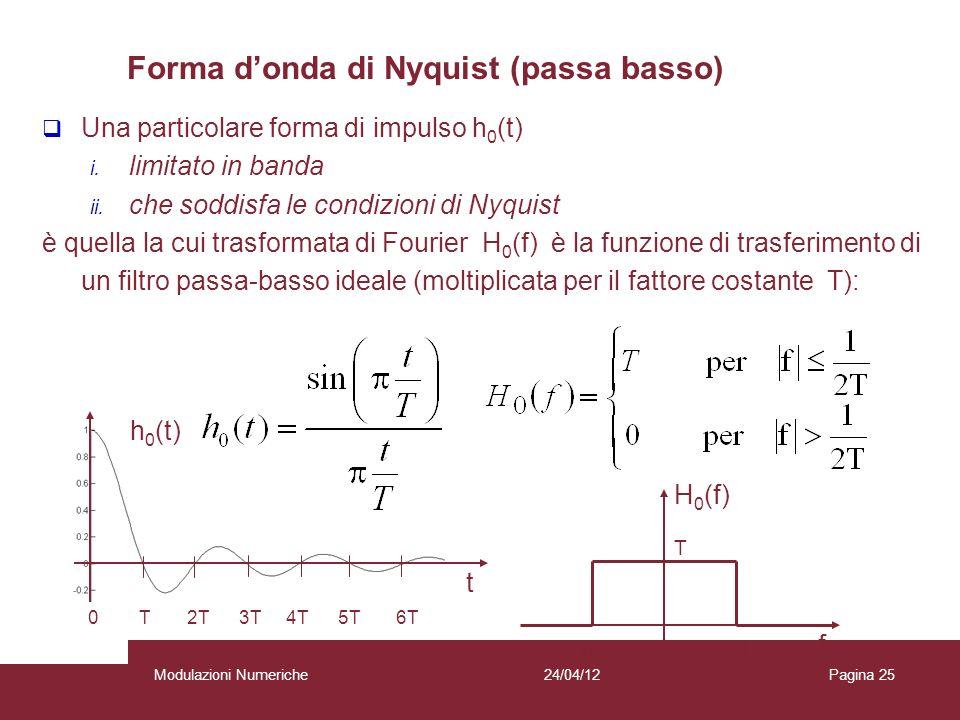 Forma d'onda di Nyquist (passa basso)