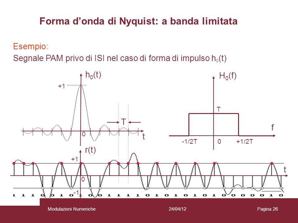 Forma d'onda di Nyquist: a banda limitata