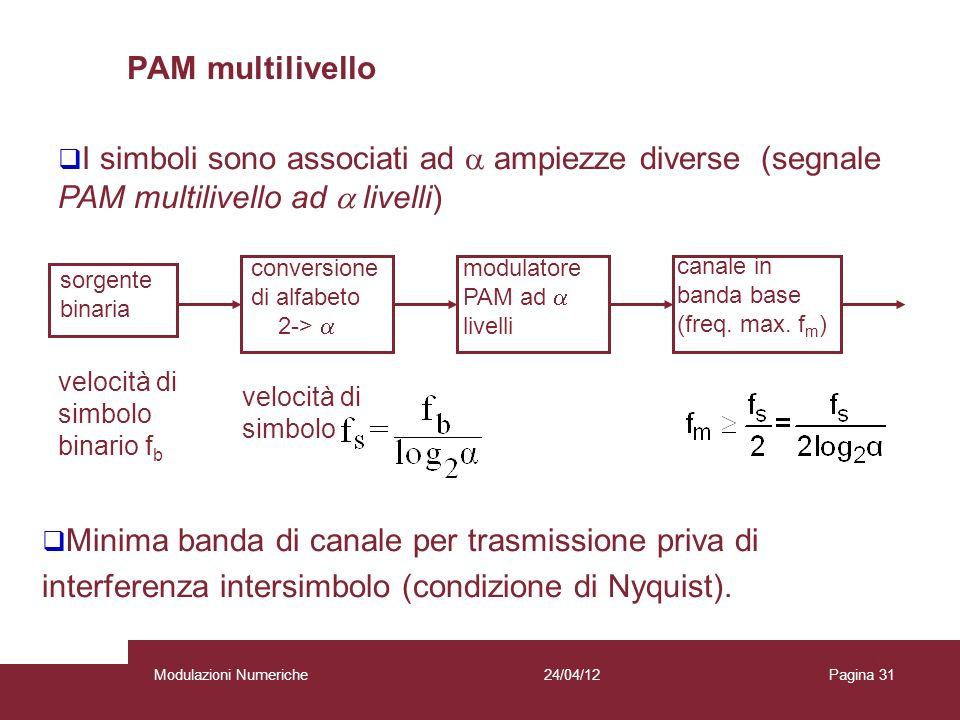 PAM multilivello I simboli sono associati ad a ampiezze diverse (segnale PAM multilivello ad a livelli)