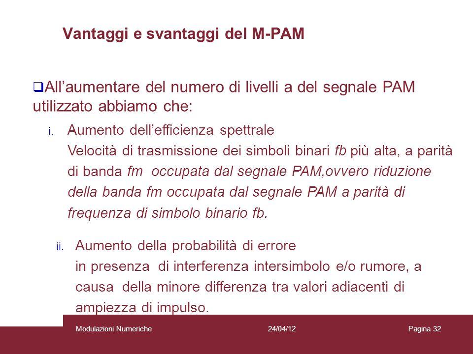 Vantaggi e svantaggi del M-PAM