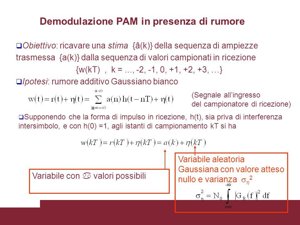 Demodulazione PAM in presenza di rumore