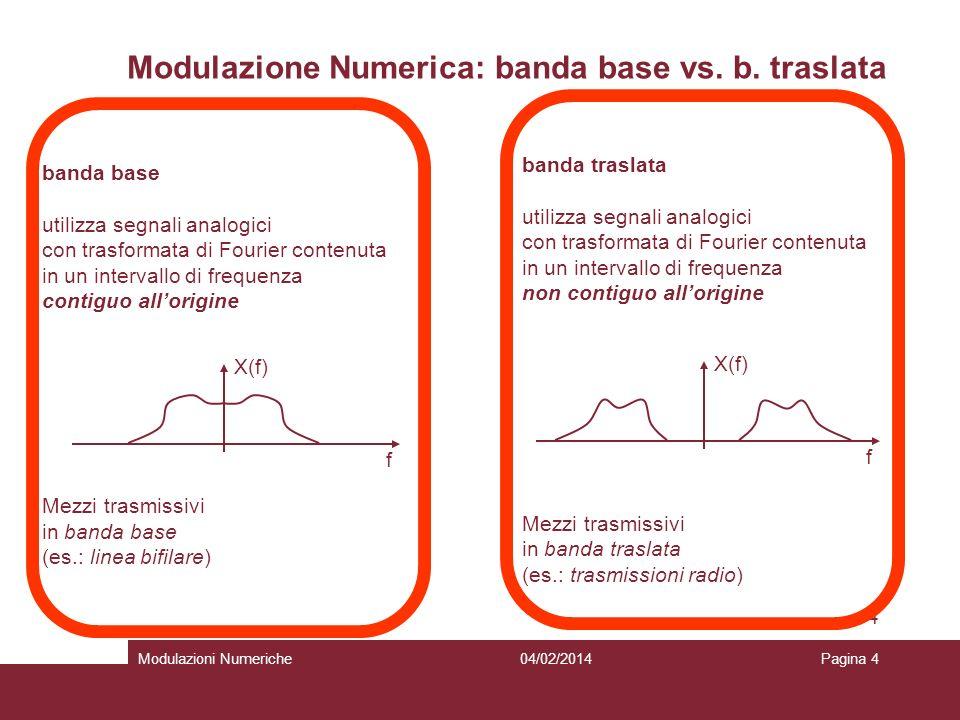 Modulazione Numerica: banda base vs. b. traslata