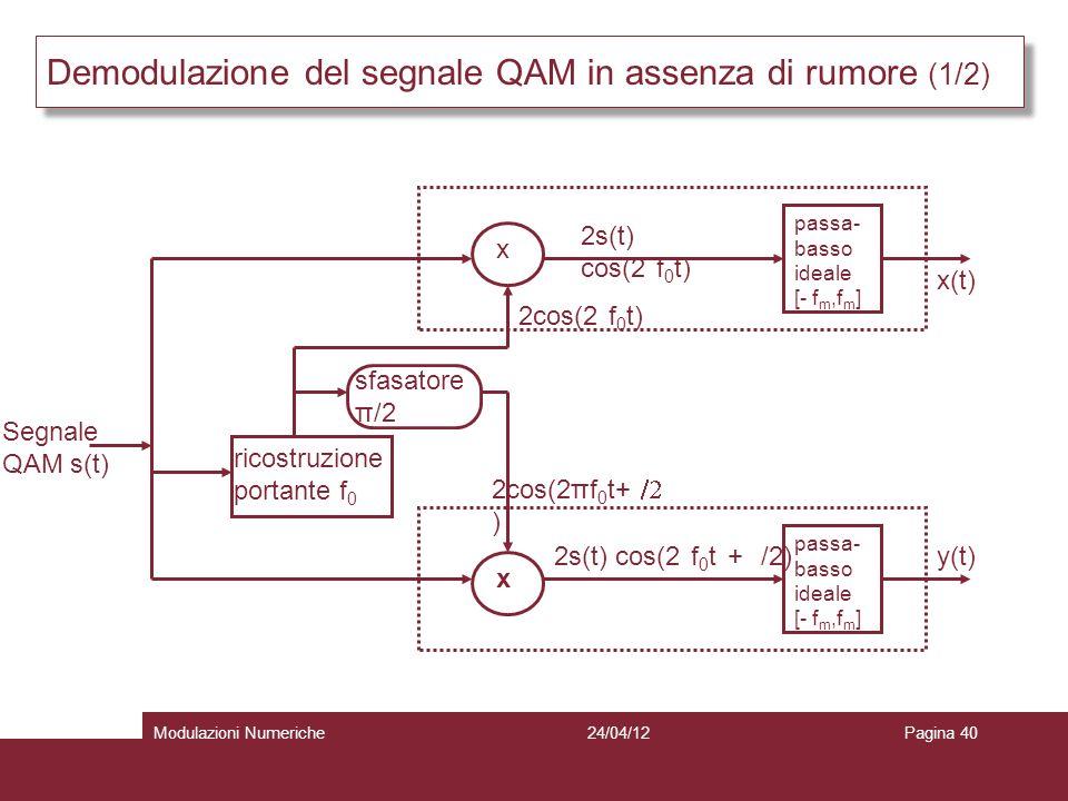 Demodulazione del segnale QAM in assenza di rumore (1/2)