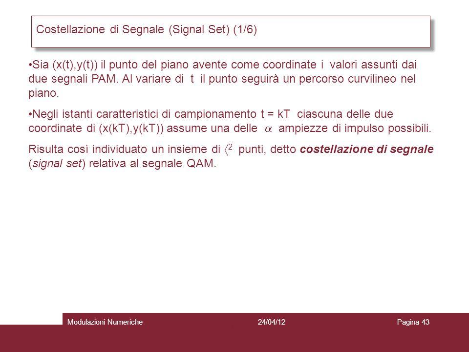 Costellazione di Segnale (Signal Set) (1/6)