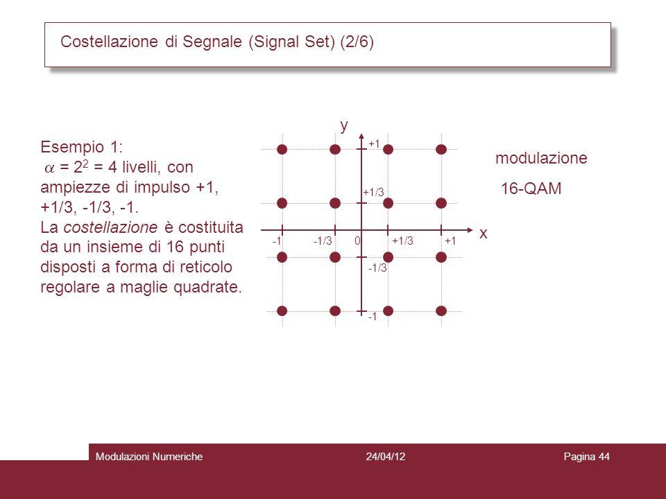 Costellazione di Segnale (Signal Set) (2/6)