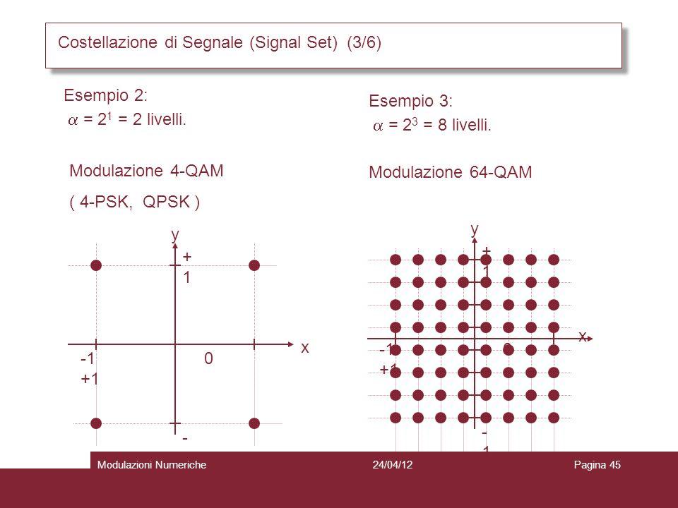 Costellazione di Segnale (Signal Set) (3/6)