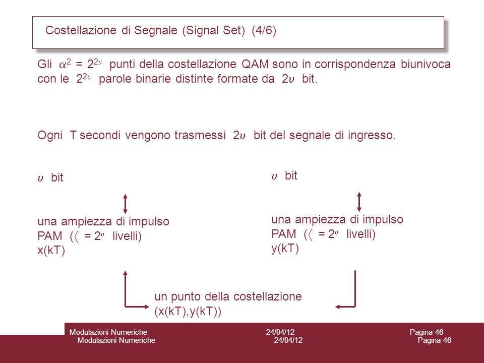 Costellazione di Segnale (Signal Set) (4/6)