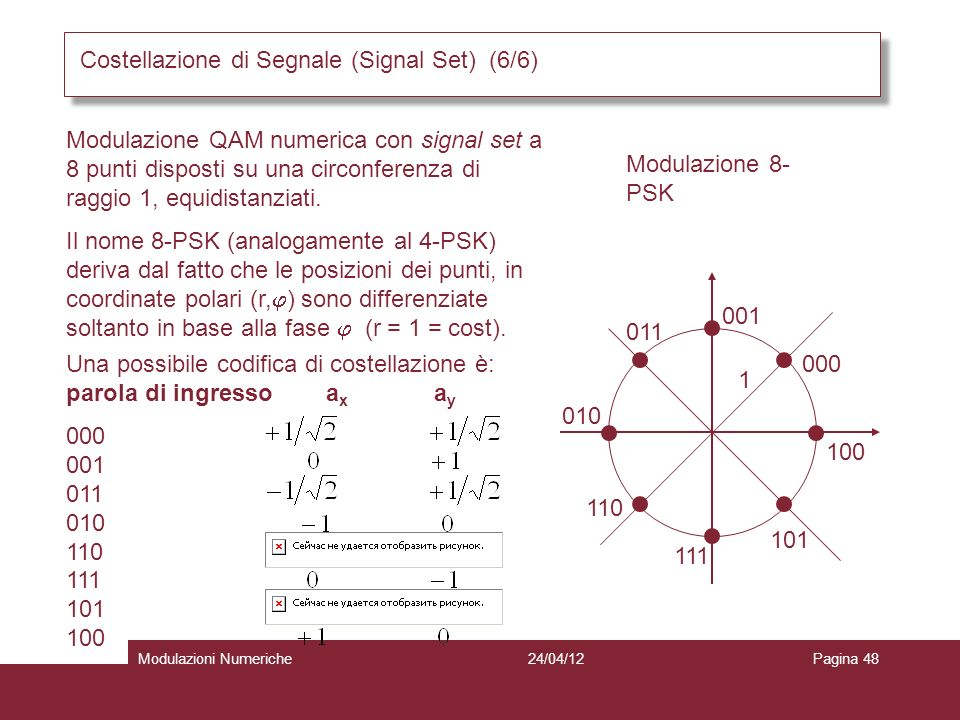 Costellazione di Segnale (Signal Set) (6/6)
