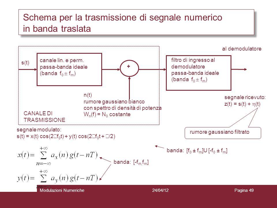Schema per la trasmissione di segnale numerico in banda traslata