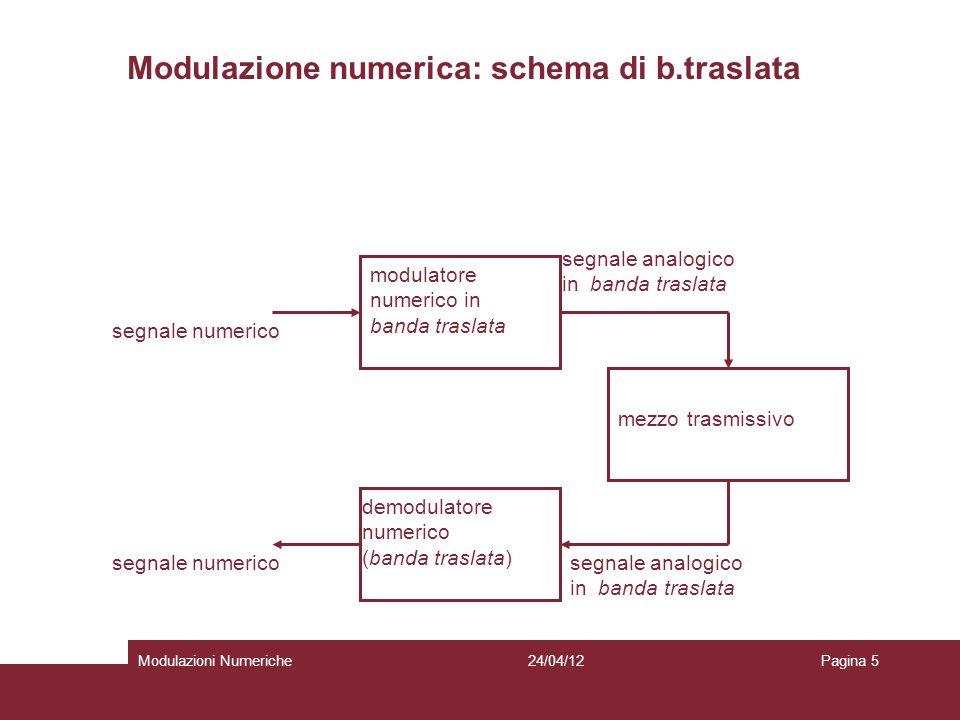 Modulazione numerica: schema di b.traslata