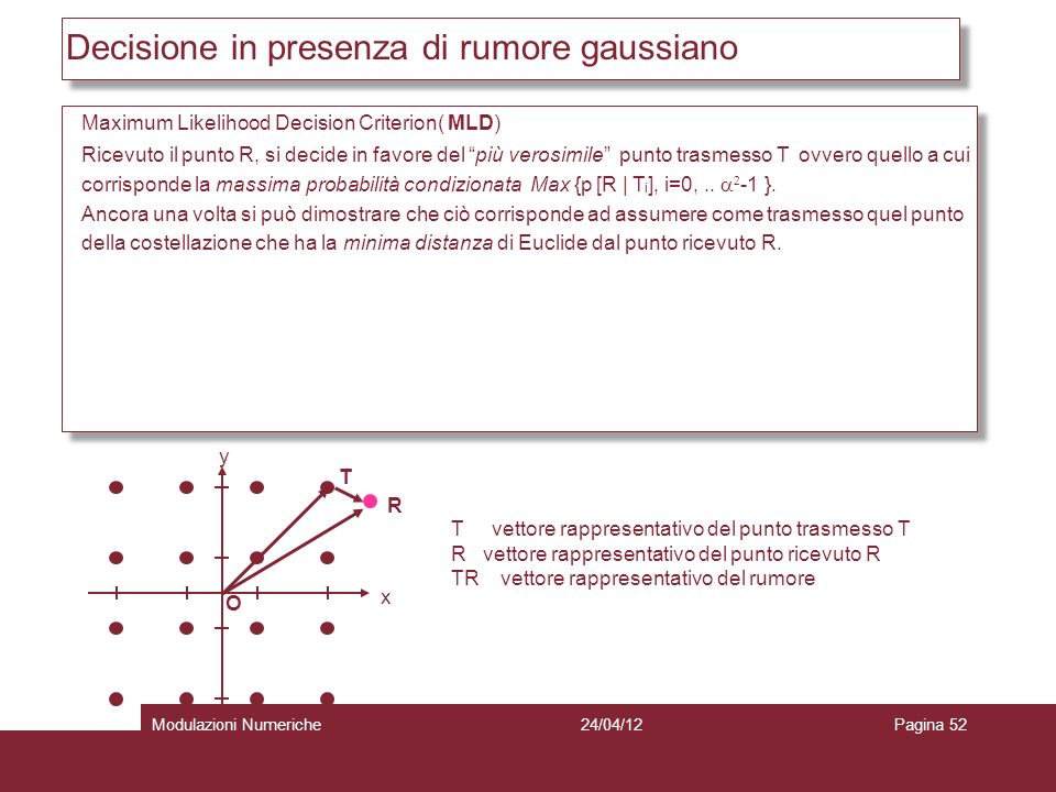 Decisione in presenza di rumore gaussiano