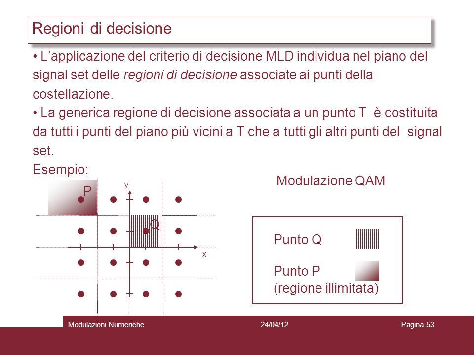 Regioni di decisione