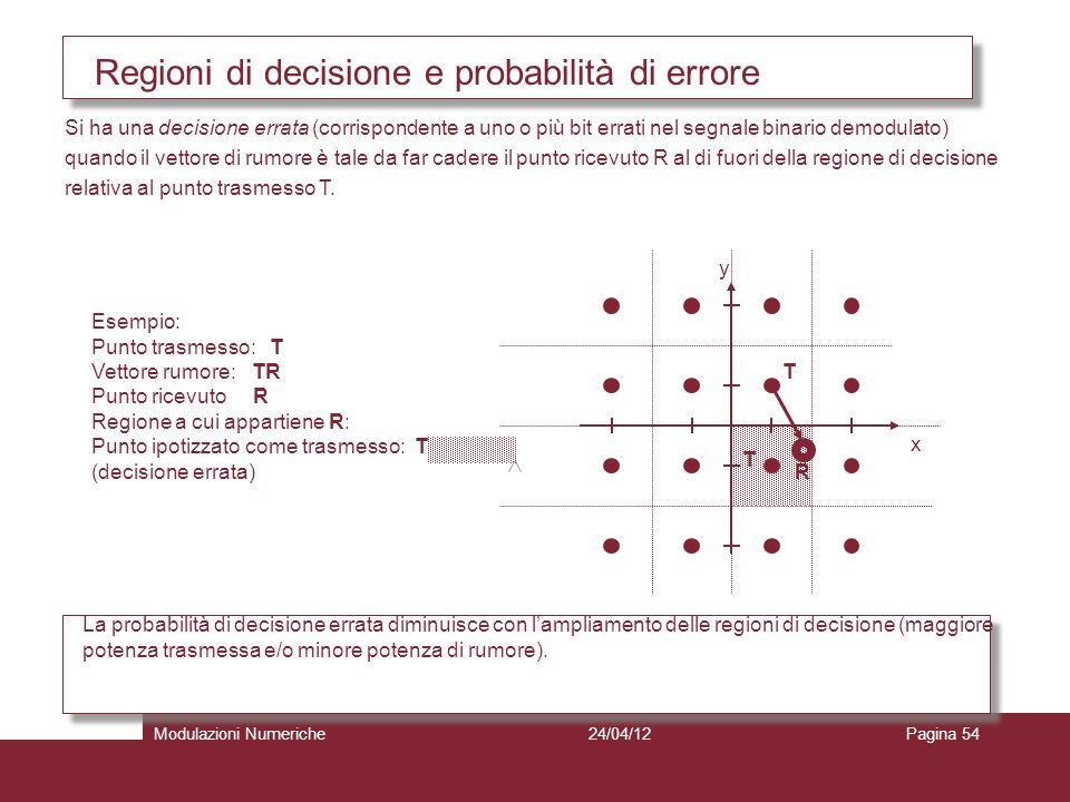 Regioni di decisione e probabilità di errore