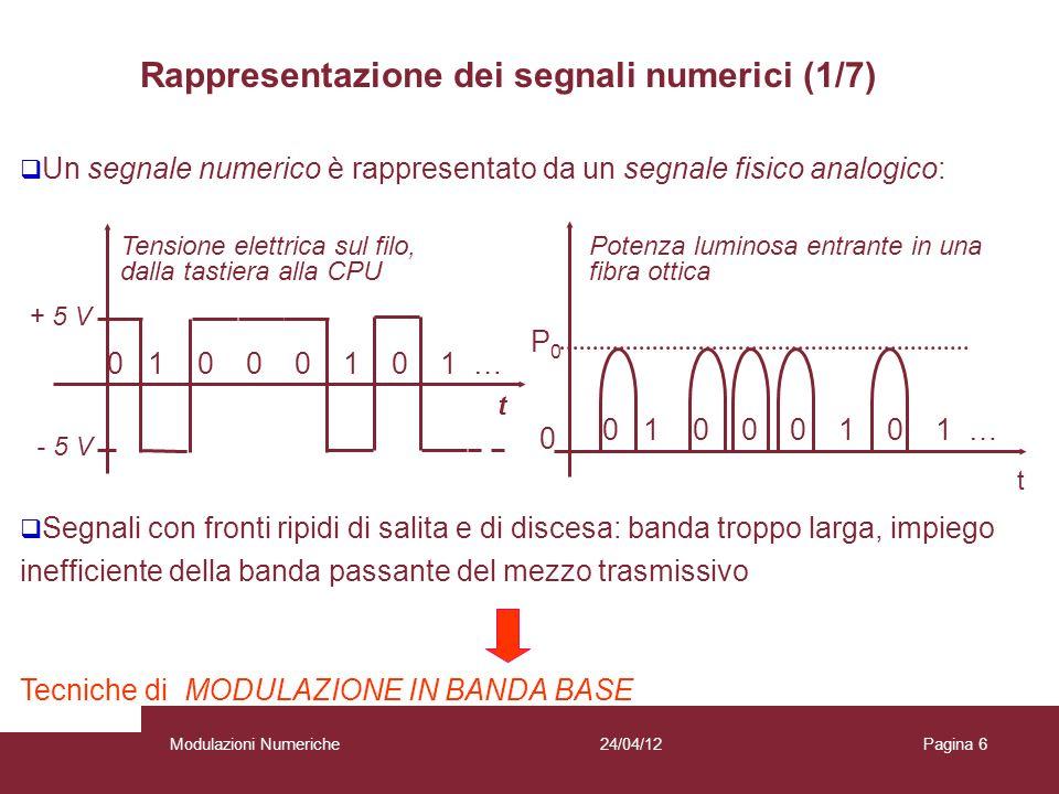 Rappresentazione dei segnali numerici (1/7)