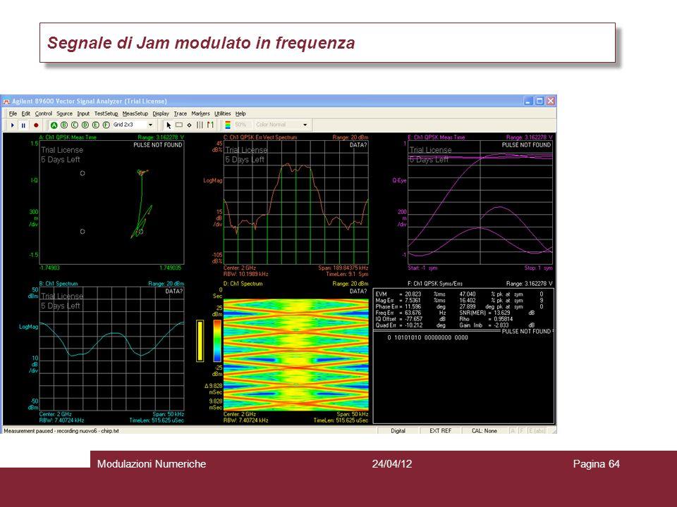 Segnale di Jam modulato in frequenza