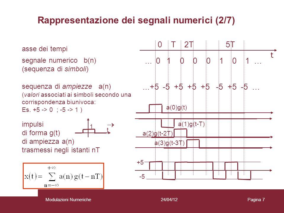 Rappresentazione dei segnali numerici (2/7)