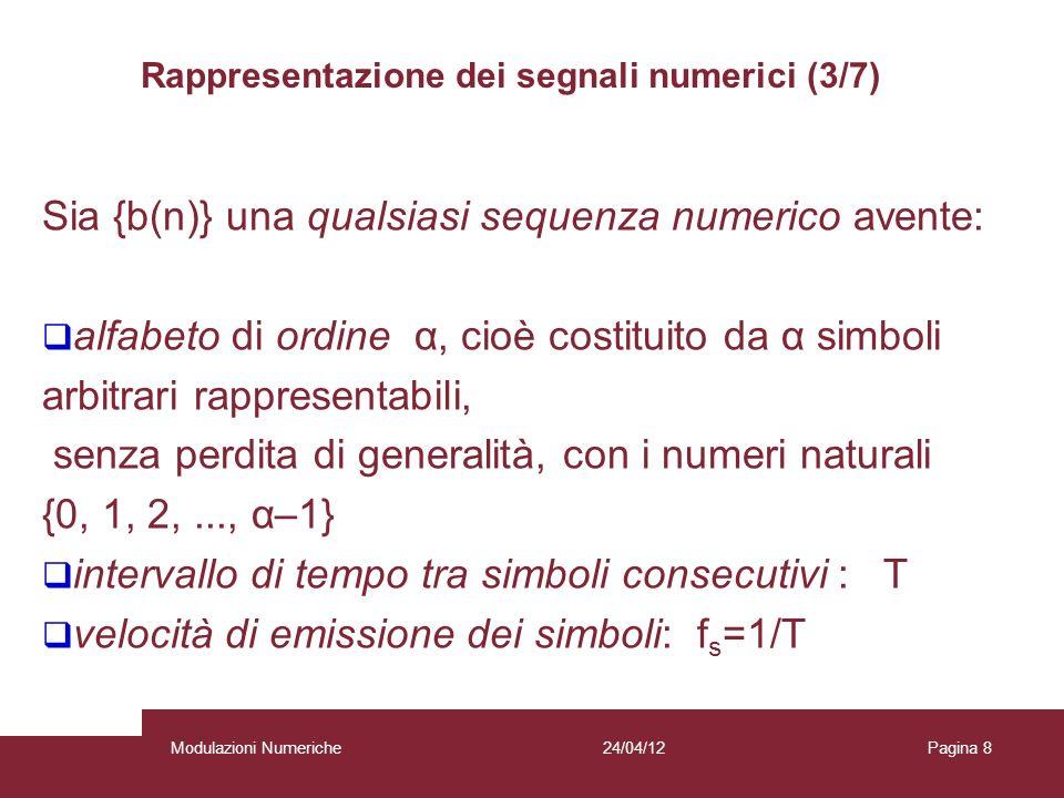 Rappresentazione dei segnali numerici (3/7)