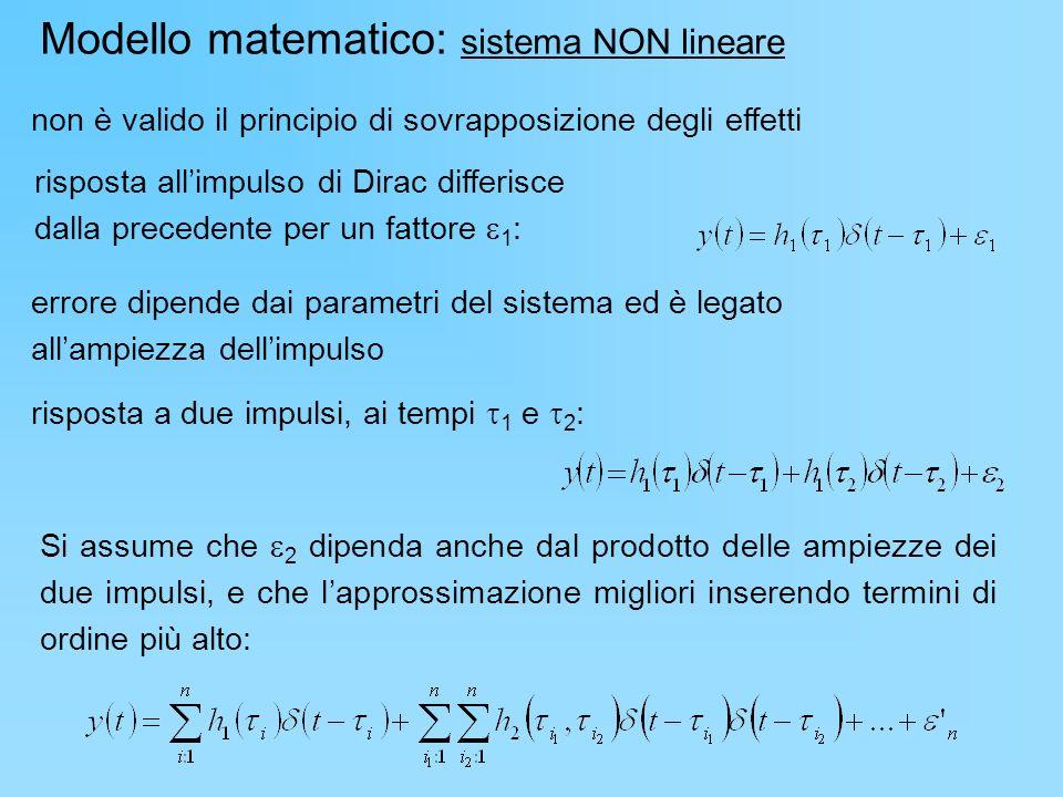 Modello matematico: sistema NON lineare