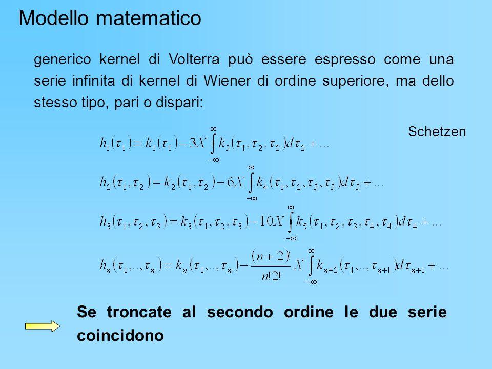 Modello matematico