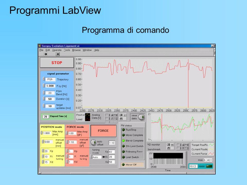Programmi LabView Programma di comando