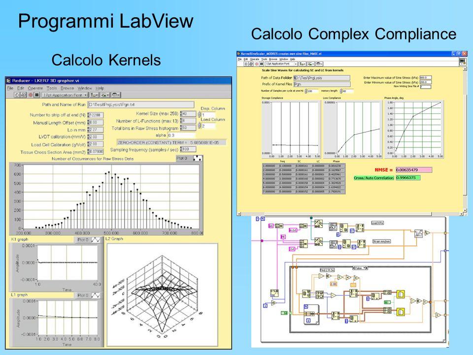 Calcolo Complex Compliance