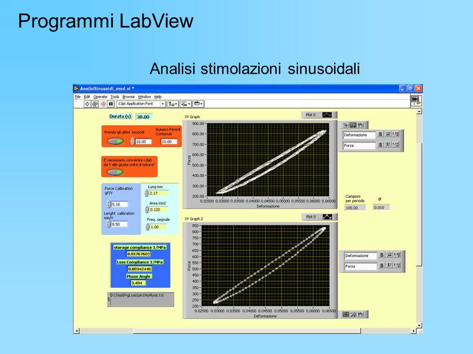 Analisi stimolazioni sinusoidali