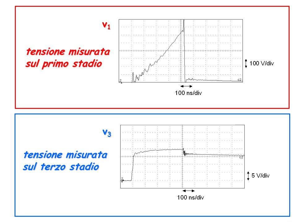 v1 tensione misurata sul primo stadio v3 tensione misurata sul terzo stadio
