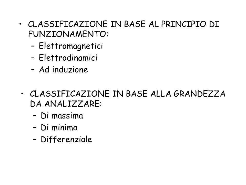CLASSIFICAZIONE IN BASE AL PRINCIPIO DI FUNZIONAMENTO: