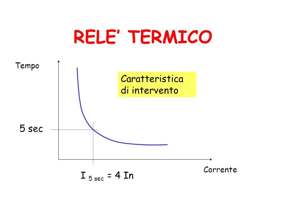 RELE' TERMICO Caratteristica di intervento 5 sec I 5 sec = 4 In Tempo