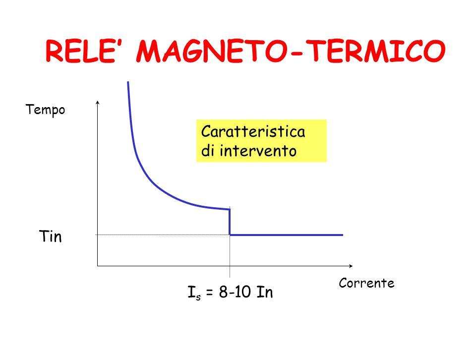 RELE' MAGNETO-TERMICO