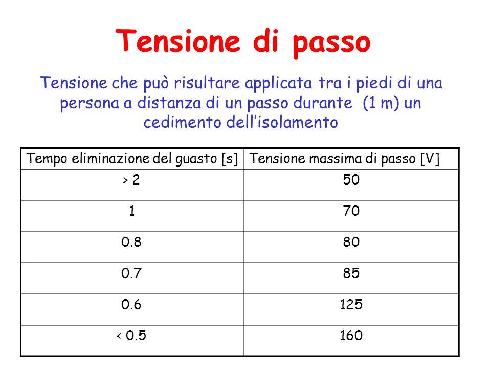 Tensione di passo Tensione che può risultare applicata tra i piedi di una persona a distanza di un passo durante (1 m) un cedimento dell'isolamento.