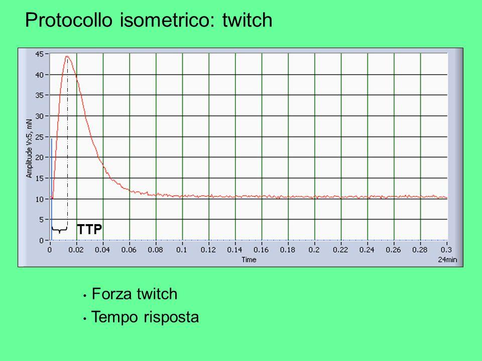 Protocollo isometrico: twitch