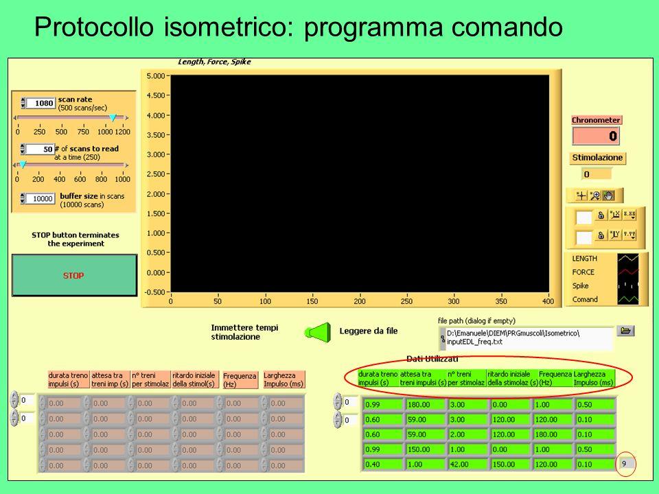 Protocollo isometrico: programma comando