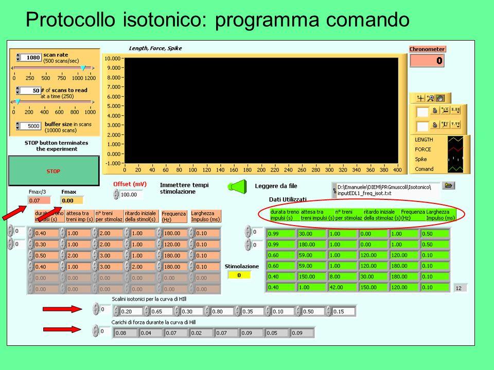 Protocollo isotonico: programma comando