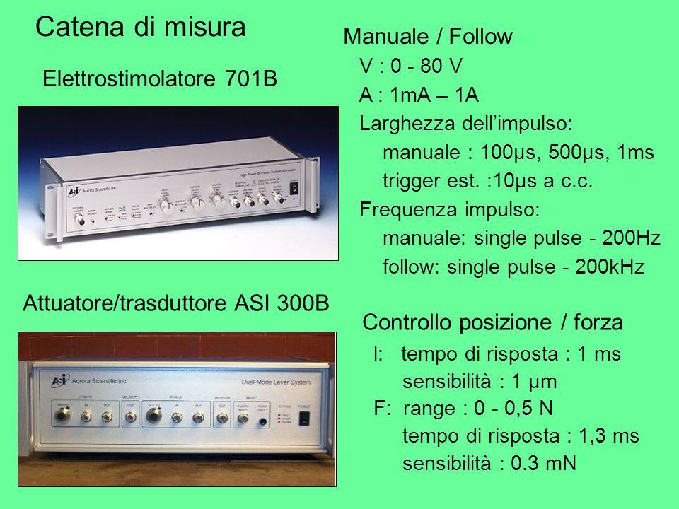 Catena di misura Manuale / Follow Elettrostimolatore 701B