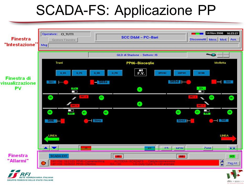 SCADA-FS: Applicazione PP
