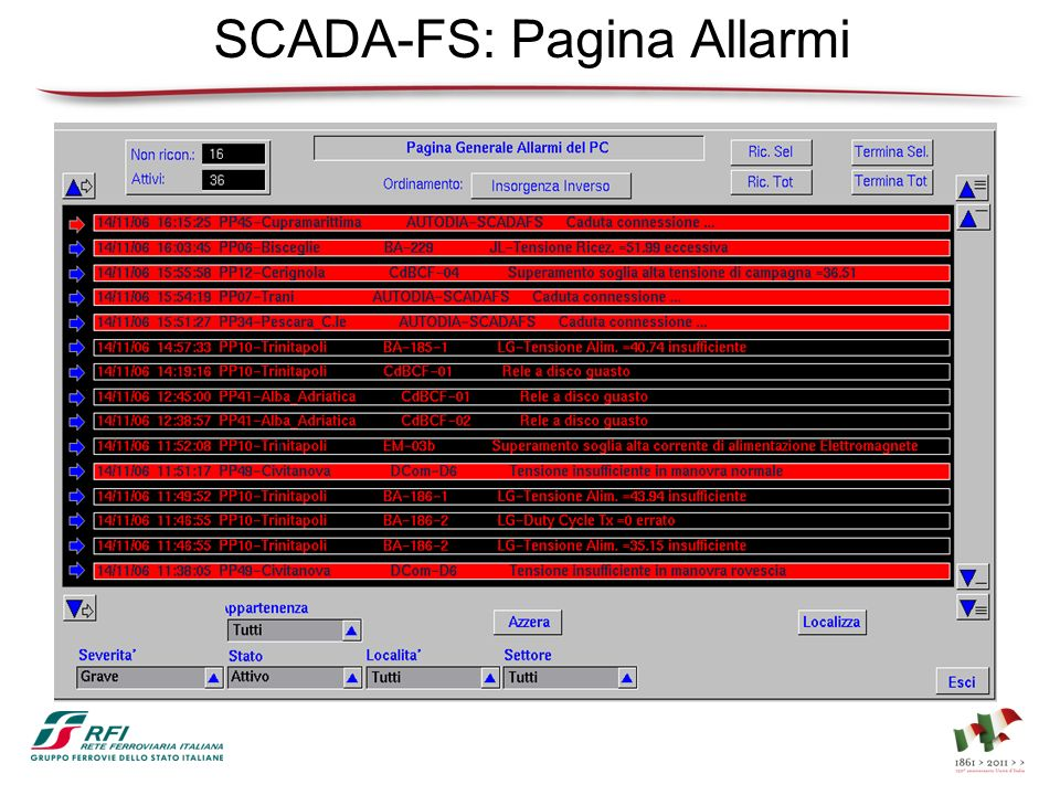 SCADA-FS: Pagina Allarmi