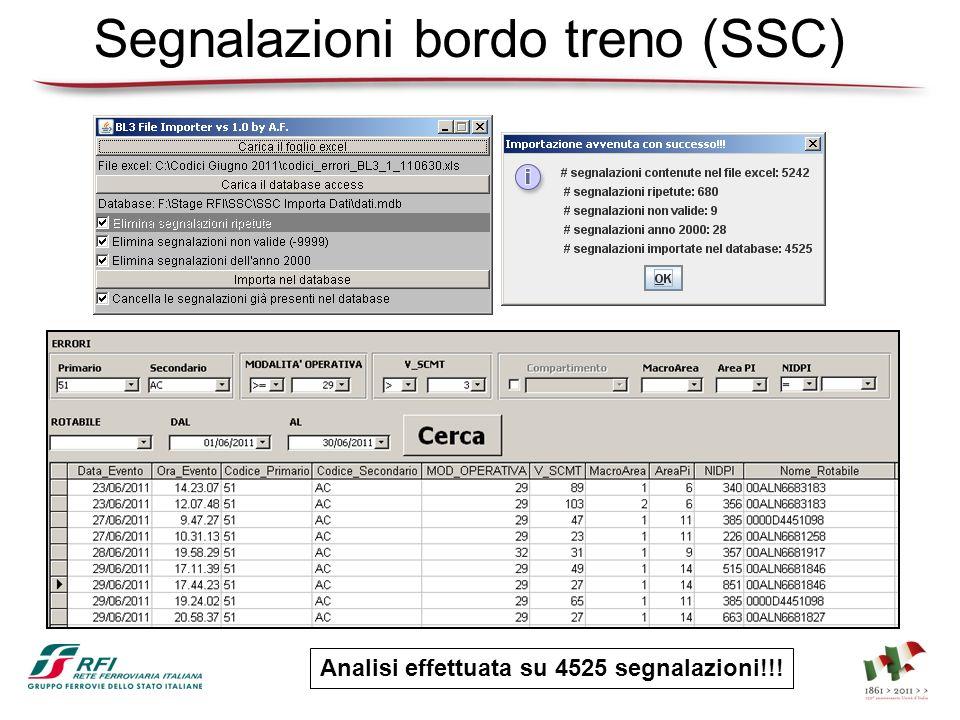 Segnalazioni bordo treno (SSC)