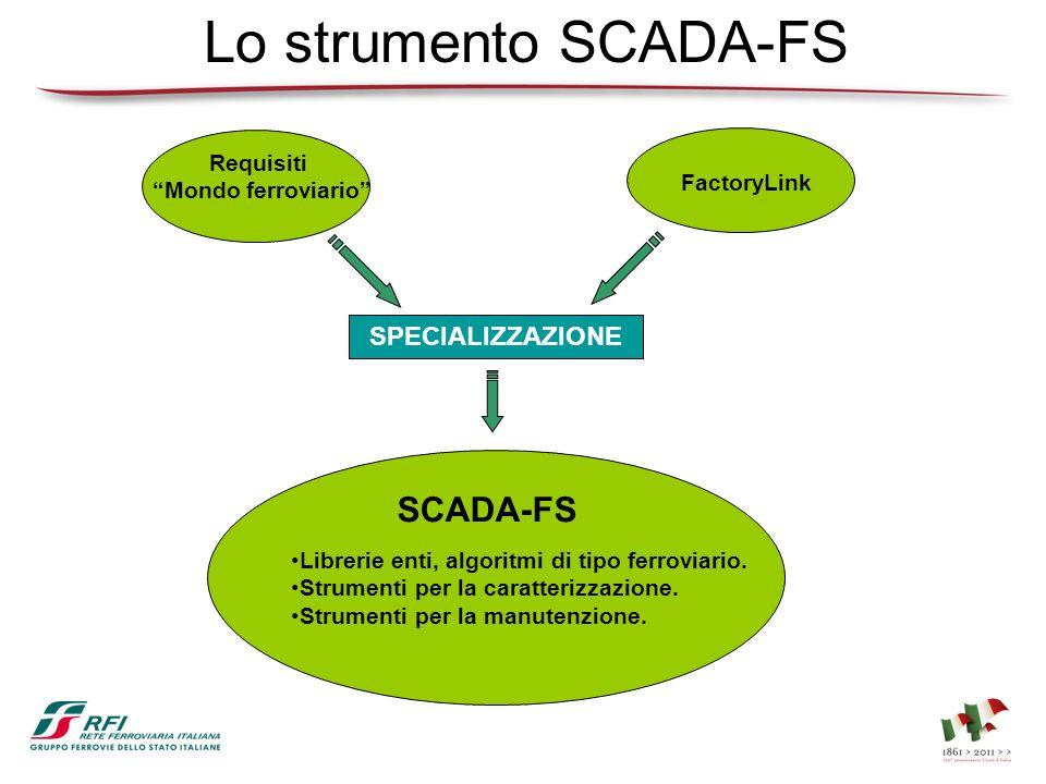 Lo strumento SCADA-FS SCADA-FS SPECIALIZZAZIONE Requisiti