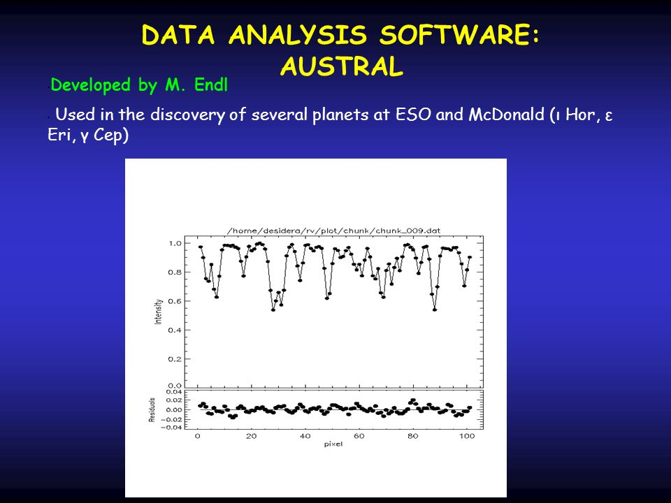DATA ANALYSIS SOFTWARE: AUSTRAL