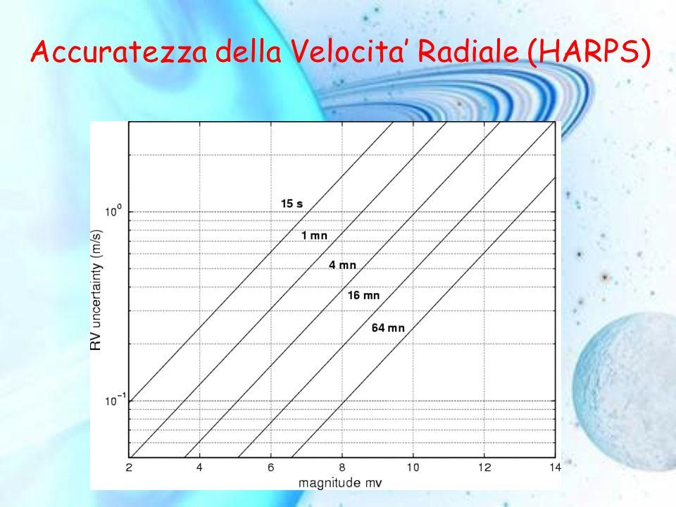 Accuratezza della Velocita' Radiale (HARPS)