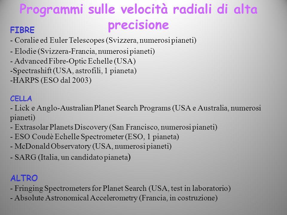 Programmi sulle velocità radiali di alta precisione