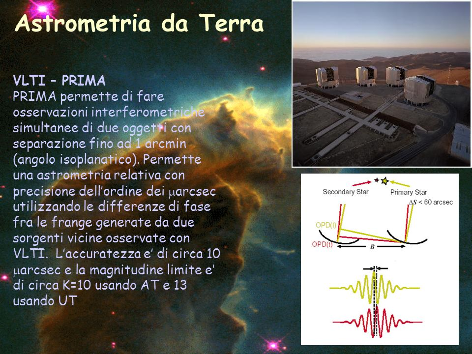 Astrometria da Terra VLTI – PRIMA