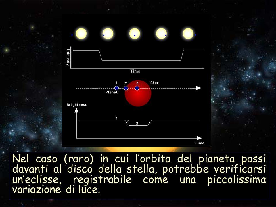 Nel caso (raro) in cui l'orbita del pianeta passi davanti al disco della stella, potrebbe verificarsi un'eclisse, registrabile come una piccolissima variazione di luce.