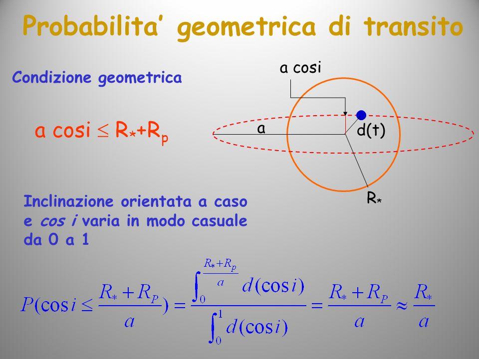 Probabilita' geometrica di transito