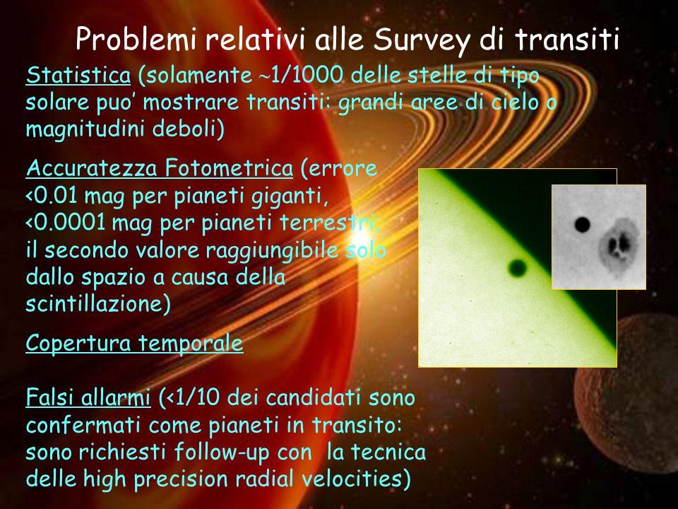 Problemi relativi alle Survey di transiti