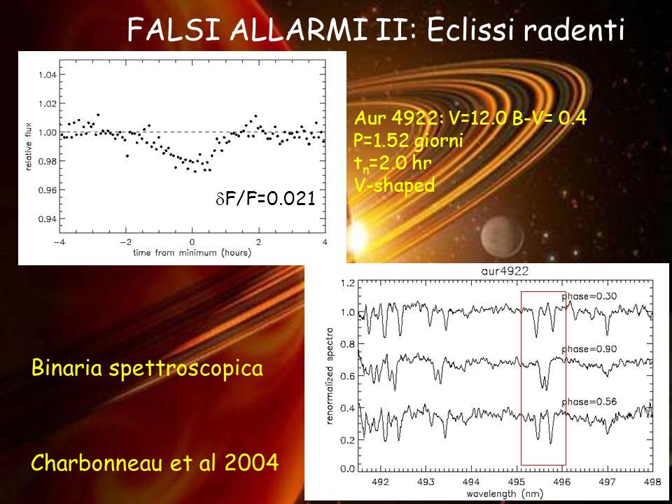 FALSI ALLARMI II: Eclissi radenti