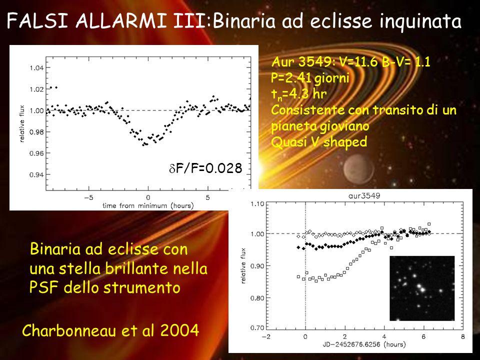 FALSI ALLARMI III:Binaria ad eclisse inquinata