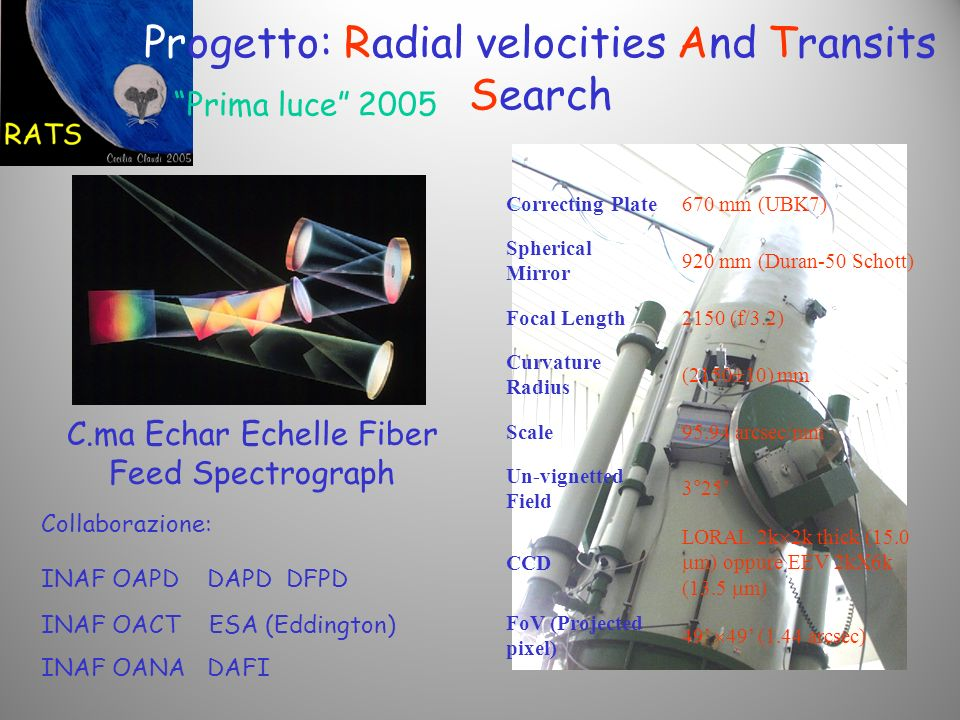 Progetto: Radial velocities And Transits Search